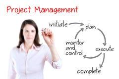 Flujo de trabajo joven de la gestión del proyecto de la escritura de la mujer de negocios. Aislado en blanco. Imagen de archivo