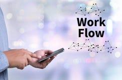 Flujo de trabajo, planeamiento de trabajo del paso de trabajo, sistema de proceso imágenes de archivo libres de regalías