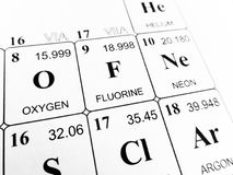 Fluorine on the periodic table of the elements royalty free stock image