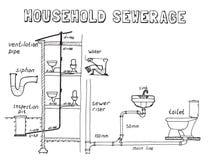 Flush toilet flushing mechanism diagram. How It's Made stock illustration