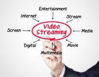 Flusso continuo video immagine stock libera da diritti