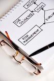 Fluxo de dados da gestão de riscos no Livro Branco foto de stock royalty free