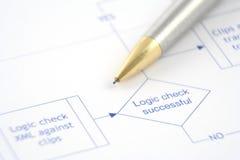 Fluxo de processo imagens de stock