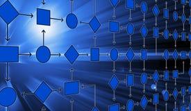 Fluxograma Fotos de Stock