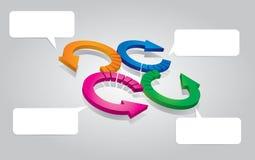Fluxograma com setas Imagens de Stock Royalty Free