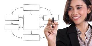 Fluxograma do desenho da mulher de negócios para o copyspace fotos de stock royalty free