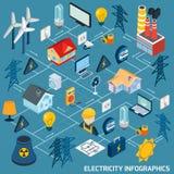 Fluxograma isométrico da eletricidade Imagens de Stock Royalty Free