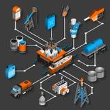 Fluxograma isométrico do petróleo Fotografia de Stock