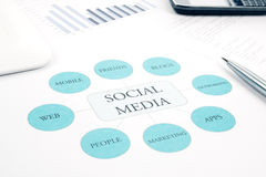 Fluxograma social do conceito do negócio dos media. Pena, touchpad, fundo do smartphone Foto de Stock