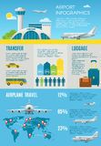 Flygresa som är infographic med flygplatsbyggnad, nivå, inklusive diagram, symboler och diagrambeståndsdelar Plan stildesign Royaltyfri Foto