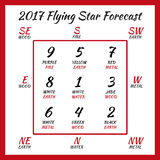 Flying star forecast 2017. Chinese hieroglyphs numbers. Translation of characters-numbers. Lo shu square Stock Images