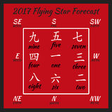 Flying star forecast 2017. Chinese hieroglyphs numbers. Translation of characters-numbers. Lo shu square Stock Photos