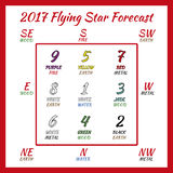 Flying star forecast 2017. Chinese hieroglyphs numbers. Translation of characters-numbers. Lo shu square Royalty Free Stock Images