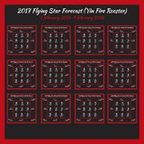 Flying star forecast 2017. Chinese hieroglyphs numbers. Translation of characters-numbers. Lo shu square. 2017 chinese feng shui calendar. 12 months. Fire Stock Image