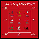 Flying star forecast 2017. Chinese hieroglyphs numbers. Translation of characters-numbers. Lo shu square. 2017 chinese feng shui calendar. 12 months. Fire Stock Photos