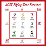 Flying star forecast 2017. Stock Image