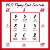 Flying star forecast 2017. Chinese hieroglyphs numbers. Translation of characters-numbers. Lo shu square. 2017 chinese feng shui calendar. 12 months. Fire Royalty Free Stock Photos