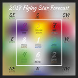 Flying star forecast 2017. Chinese hieroglyphs numbers. Translation of characters-numbers. Lo shu square. 2017 chinese feng shui calendar. 12 months. Fire Royalty Free Stock Image
