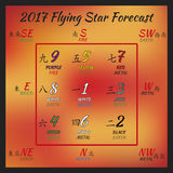 Flying star forecast 2017. Chinese hieroglyphs numbers. Translation of characters-numbers. Lo shu square. 2017 chinese feng shui calendar. 12 months. Fire Royalty Free Stock Photography