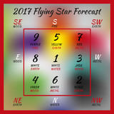 Flying star forecast 2017. Chinese hieroglyphs numbers. Translation of characters-numbers. Lo shu square. 2017 chinese feng shui calendar. 12 months. Fire Stock Photography