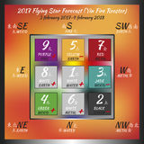 Flying star forecast 2017 of fire rooster year. Chinese hieroglyphs numbers. Translation of characters-numbers. Lo shu square. Feng shui calendar Stock Image