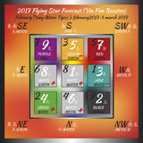 Flying star forecast 2017 of fire rooster year. Chinese hieroglyphs numbers. Translation of characters-numbers. Lo shu square. Feng shui calendar Royalty Free Stock Photos