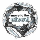 Flytta sig till serveror för förskjutningen för planet för idéer för molnordtankar online- royaltyfri illustrationer