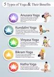 Fünf Tуpes von Yoga u. von ihrem Nutzen Lizenzfreies Stockfoto