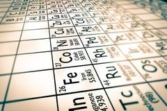 Foco en elementos químicos de los metales de transición imagen de archivo