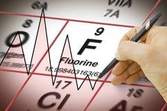 Foco no elemento químico do flúor - o elemento o mais importante contra a deterioração de dente - imagem do conceito com uma cart imagens de stock
