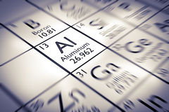 Focus on Aluminum chemical element. From the Mendeleev periodic table royalty free stock image