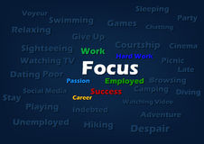 Focus On Business Motivation Royalty Free Stock Photos