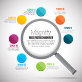 Focus Factor Magnifier Infographic Stock Photo