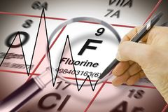 Focus on fluorine chemical element - the most important element against tooth decay - concept image with a chart above the. Mendeleev periodic table royalty free stock images