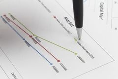 Focus Summary report and market plan analyzing financial market Royalty Free Stock Image