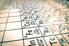 Focus on transition metals chemical elements Stock Image