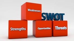 FODA Marketing concepts Royalty Free Stock Image