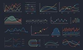 Fodra grafen Linjär diagramtillväxt, affärsdiagramgrafer och färgrik isolerad vektoruppsättning för histogram graf vektor illustrationer