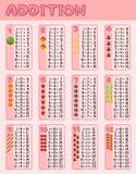Foglio di lavoro di per la matematica per l'aggiunta illustrazione di stock