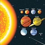 Fokus ein: Ausschnitts-Pfad Erdevenus-MercuryWith Sun und Planeten der Milchstraßegalaxie Lizenzfreies Stockbild