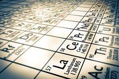 Fokus för kemiska beståndsdelar för sällsynt jord Arkivbild