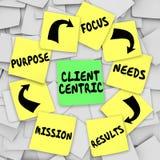 Fokus för avsikt för beskickning för diagram för anmärkningar för centrala ord för klient klibbig Royaltyfria Bilder