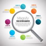 Fokusfaktorförstoringsapparat Infographic Arkivfoto