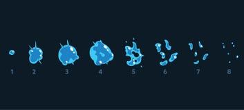 A folha de uma onda de água, água de Sprite espirra Animação para o jogo ou os desenhos animados ilustração stock