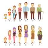 Folkutvecklingar på olika åldrar man och kvinna från behandla som ett barn till gammalt stock illustrationer