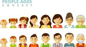 Folkutvecklingsavatars på olika åldrar royaltyfri illustrationer