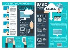 Folleto del vector de información de la nube de Internet stock de ilustración