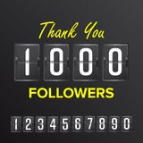 1000 Followers Vector. Thanks Design Template. Social Network Concept. Illustration. Thank You 1000 Followers Sign Vector. Thanks Design Label. Blogger Royalty Free Stock Images