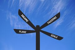 Following your plans dream passion and goals sign Royalty Free Stock Photos