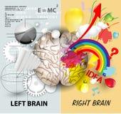 Fonctions de cerveau illustration de vecteur